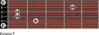 Emajor7 for guitar on frets 0, 2, 1, 1, 4, 0