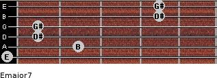 Emajor7 for guitar on frets 0, 2, 1, 1, 4, 4