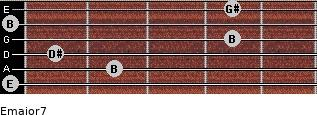 Emajor7 for guitar on frets 0, 2, 1, 4, 0, 4