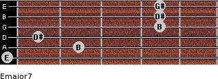 Emajor7 for guitar on frets 0, 2, 1, 4, 4, 4