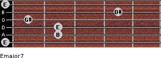 Emajor7 for guitar on frets 0, 2, 2, 1, 4, 0