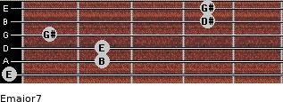 Emajor7 for guitar on frets 0, 2, 2, 1, 4, 4