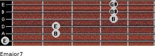 Emajor7 for guitar on frets 0, 2, 2, 4, 4, 4