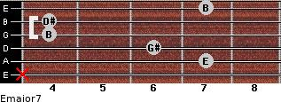 Emajor7 for guitar on frets x, 7, 6, 4, 4, 7