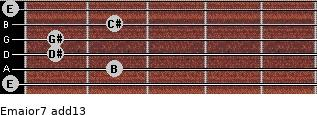 Emajor7(add13) for guitar on frets 0, 2, 1, 1, 2, 0
