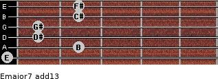 Emajor7(add13) for guitar on frets 0, 2, 1, 1, 2, 2