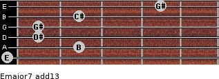 Emajor7(add13) for guitar on frets 0, 2, 1, 1, 2, 4