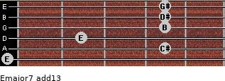 Emajor7(add13) for guitar on frets 0, 4, 2, 4, 4, 4