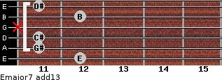 Emajor7(add13) for guitar on frets 12, 11, 11, x, 12, 11