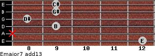 Emajor7(add13) for guitar on frets 12, x, 9, 8, 9, 9