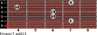 Emajor7(add13) for guitar on frets x, 7, 6, 6, 4, 7