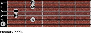 Emajor7(add6) for guitar on frets 0, 2, 1, 1, 2, 2