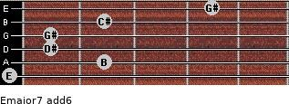 Emajor7(add6) for guitar on frets 0, 2, 1, 1, 2, 4