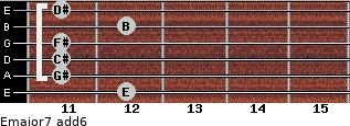 Emajor7(add6) for guitar on frets 12, 11, 11, 11, 12, 11