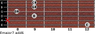 Emajor7(add6) for guitar on frets 12, x, 9, 8, 9, 9