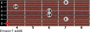 Emajor7(add6) for guitar on frets x, 7, 6, 6, 4, 7