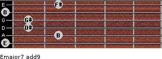 Emajor7(add9) for guitar on frets 0, 2, 1, 1, 0, 2