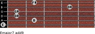 Emajor7(add9) for guitar on frets 0, 2, 1, 1, 4, 2