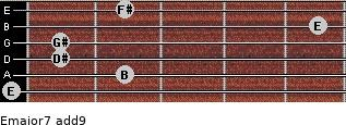 Emajor7(add9) for guitar on frets 0, 2, 1, 1, 5, 2
