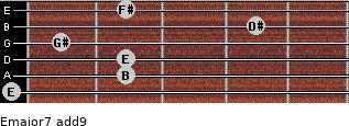 Emajor7(add9) for guitar on frets 0, 2, 2, 1, 4, 2