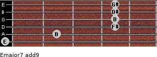 Emajor7(add9) for guitar on frets 0, 2, 4, 4, 4, 4