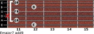 Emajor7(add9) for guitar on frets 12, 11, x, 11, 12, 11