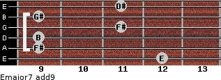 Emajor7(add9) for guitar on frets 12, 9, 9, 11, 9, 11