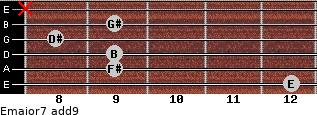 Emajor7(add9) for guitar on frets 12, 9, 9, 8, 9, x