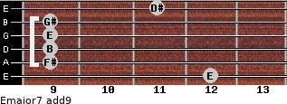 Emajor7(add9) for guitar on frets 12, 9, 9, 9, 9, 11