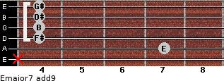 Emajor7(add9) for guitar on frets x, 7, 4, 4, 4, 4