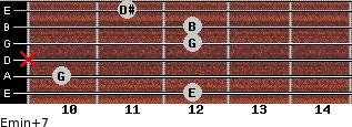 Emin(+7) for guitar on frets 12, 10, x, 12, 12, 11