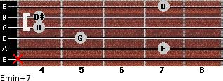 Emin(+7) for guitar on frets x, 7, 5, 4, 4, 7
