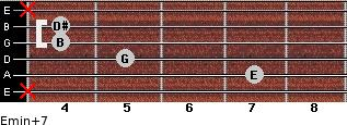 Emin(+7) for guitar on frets x, 7, 5, 4, 4, x