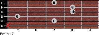 Emin(+7) for guitar on frets x, 7, 5, 8, 8, 7