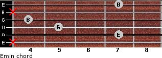 Emin for guitar on frets x, 7, 5, 4, x, 7