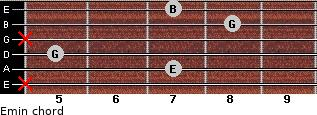 Emin for guitar on frets x, 7, 5, x, 8, 7