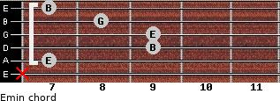 Emin for guitar on frets x, 7, 9, 9, 8, 7