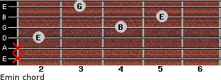 Emin for guitar on frets x, x, 2, 4, 5, 3