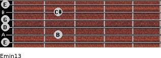 Emin13 for guitar on frets 0, 2, 0, 0, 2, 0