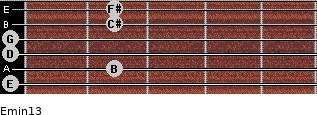 Emin13 for guitar on frets 0, 2, 0, 0, 2, 2