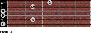 Emin13 for guitar on frets 0, 2, 0, 0, 2, 3
