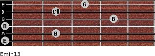 Emin13 for guitar on frets 0, 2, 0, 4, 2, 3