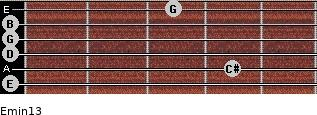 Emin13 for guitar on frets 0, 4, 0, 0, 0, 3