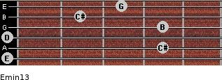 Emin13 for guitar on frets 0, 4, 0, 4, 2, 3