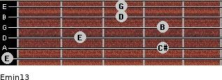 Emin13 for guitar on frets 0, 4, 2, 4, 3, 3
