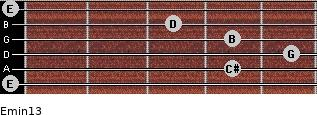 Emin13 for guitar on frets 0, 4, 5, 4, 3, 0