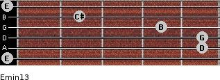 Emin13 for guitar on frets 0, 5, 5, 4, 2, 0