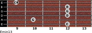 Emin13 for guitar on frets 12, 10, 12, 12, 12, 9