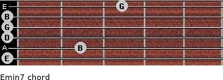 Emin7 for guitar on frets 0, 2, 0, 0, 0, 3