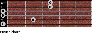 Emin7 for guitar on frets 0, 2, 0, 0, 3, 3